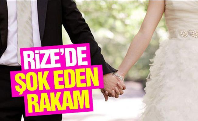 Rize'de boşanma sayıları artıyor!