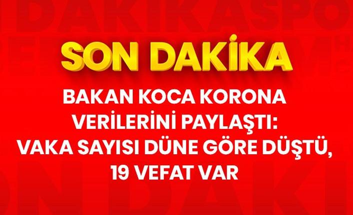 Son Dakika: Türkiye'de 17 Haziran günü koronavirüs nedeniyle 19 kişi hayatını kaybetti, 1429 yeni vaka tespit edildi